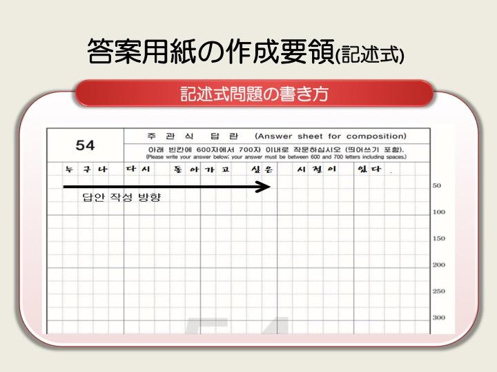 答案用紙の作成要領(記述式)
