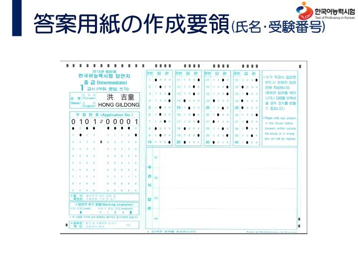 答案用紙の作成要領(氏名・受験番号)